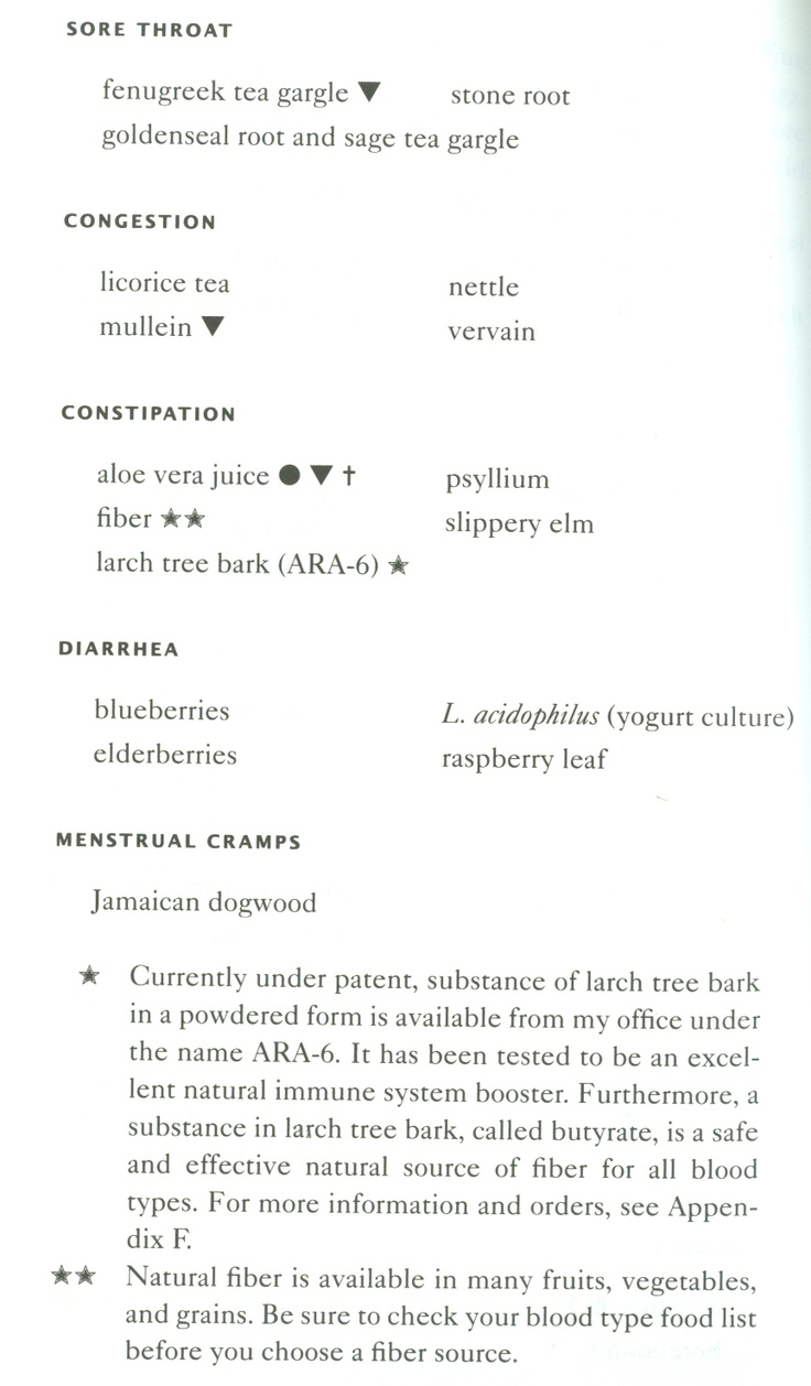 Herbal teas 3 of 3 (From Peter Adamo's 'Eat Right For Your Blood Type' book)