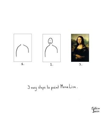 Opi piirtämän Mona Lisa