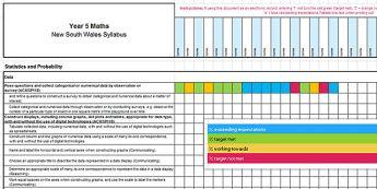 NSW Syllabus Year 5 Mathematics Tracker Assessment Tracker-Australia -  Mathematics Assessments, NSW Syllabus Year 5 Mathematics Tracker  Assessment Tracker  Australian, N