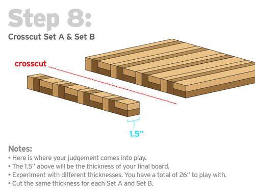 Cutting Board: How To's #1: Zig Zag Cutting Board …