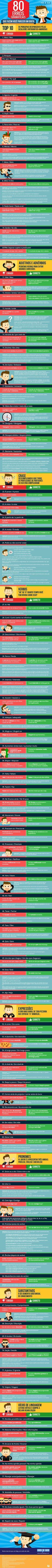 Infográfico traz 80 erros gramaticais que ninguém deve cometer   Catraca Livre