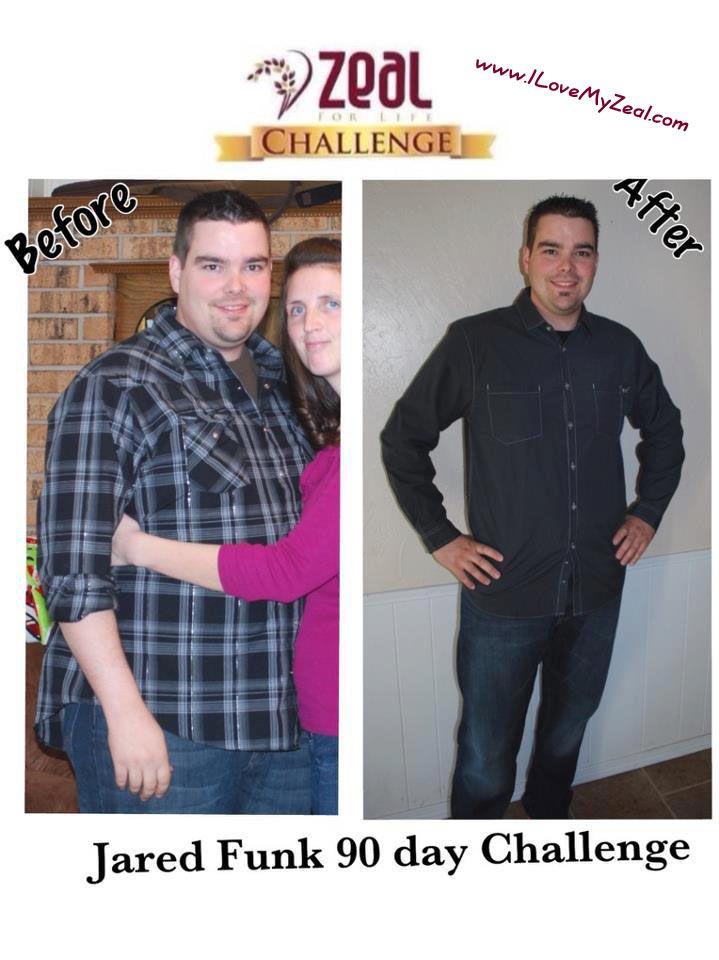 12 week weight loss challenge nzz