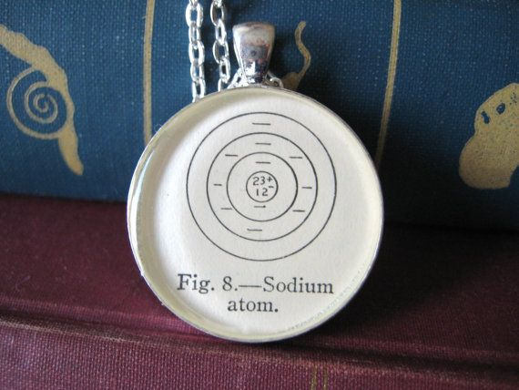 chemistry atom and pure silver Atoms are the basic unit of chemistry neutrons are uncharged particles that are found in the center of the atom sodium is a highly reactive silver metal.