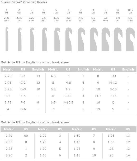 Crochet Hook Conversion Chart.So as it can be confusing in the beginning I thought this might help.