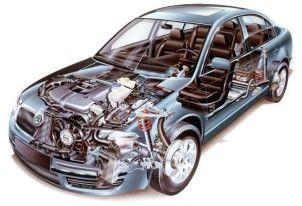 Техническое обслуживание автомобиля - Сочи Авто Ремонт