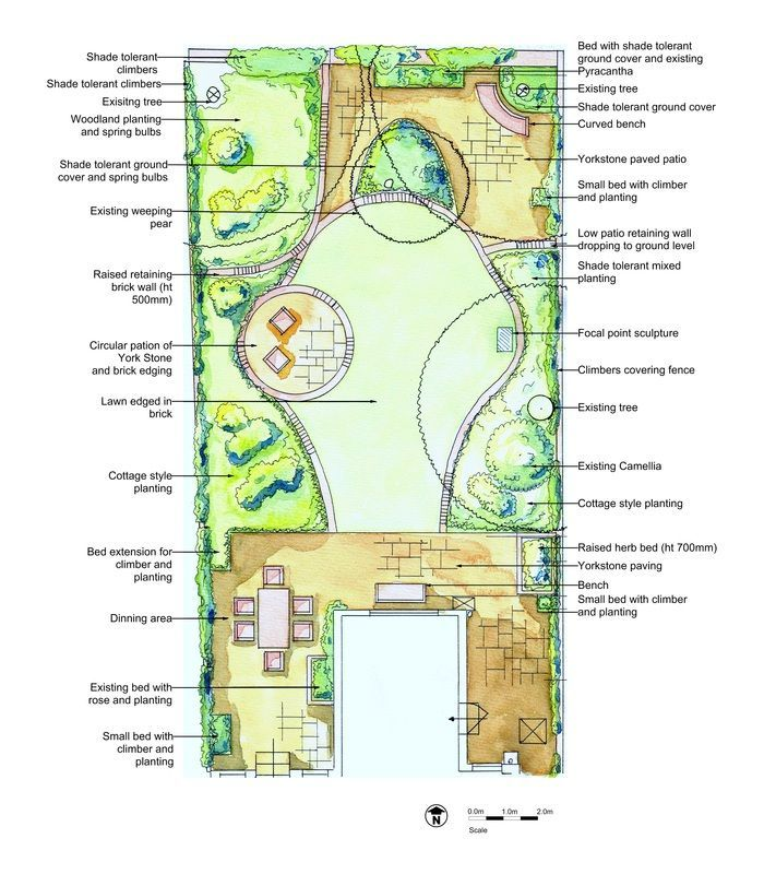 Garden Design North Facing 13 best north facing garden design images on pinterest | garden