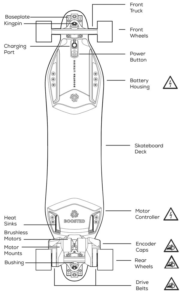 Electric Skateboard Diagram | Boostedboards