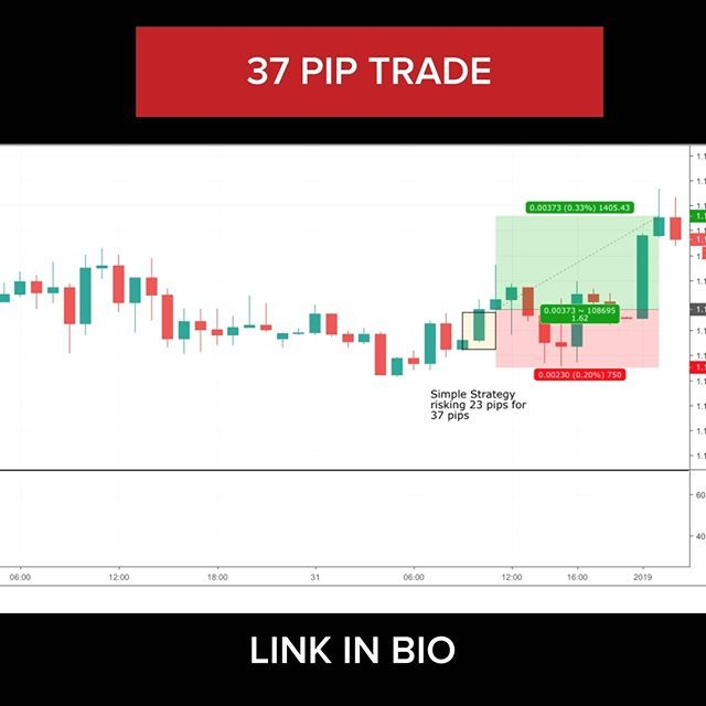 Strategy 5 Example 37 Pip Trade Are You Profiting From These Kinds