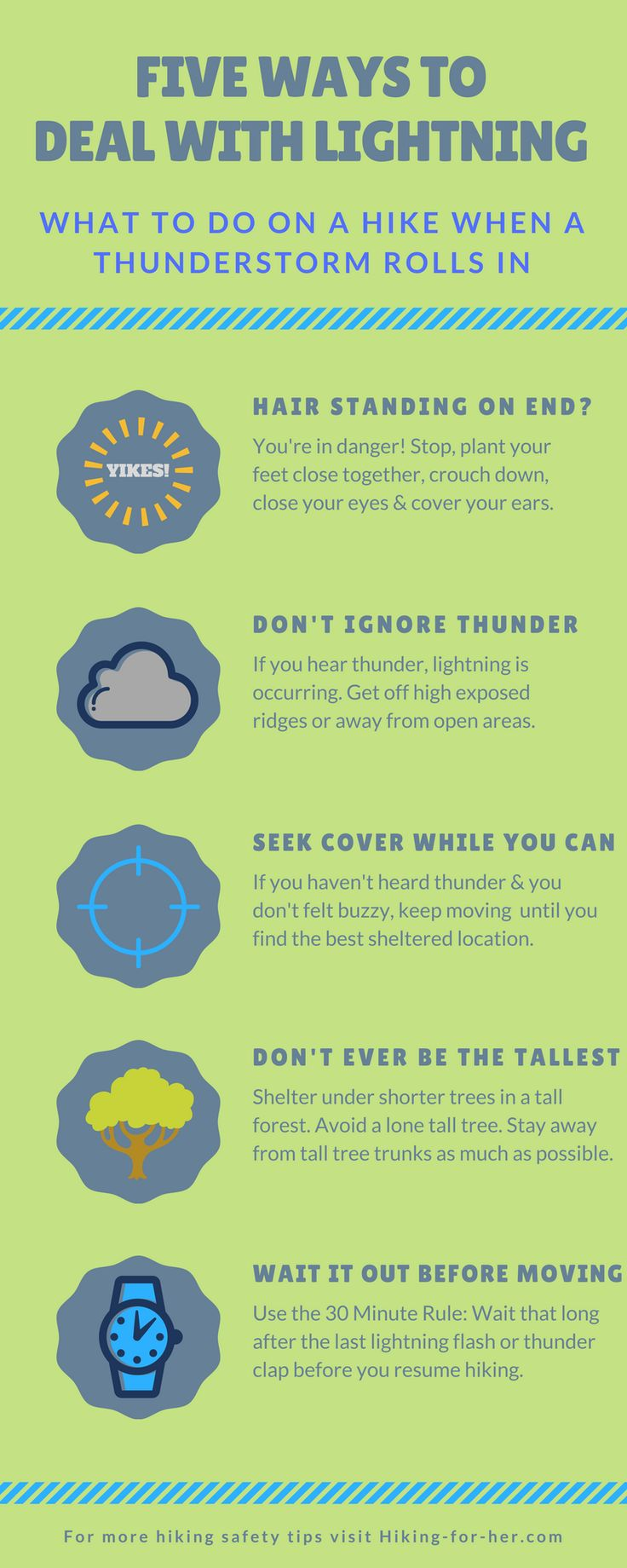 Wondering how to deal with lightning when you're hiking? Here's your answer, from Hiking For Her.