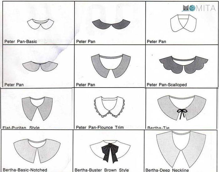 Cómo hacer un patrón de cuello bebé