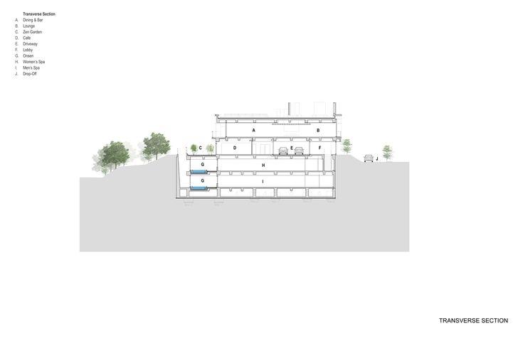 Gallery of Aqua Sports & SPA / COE Architecture International - 32