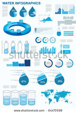 Water infographics.  Information Graphics. Vector illustration by Antun Hirsman, via Shutterstock