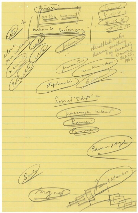 October 25, 1962. National Security Meeting, JFK's doodles at the height of the Cuban Missle Crisis...mindblowing- Atlantic mobile