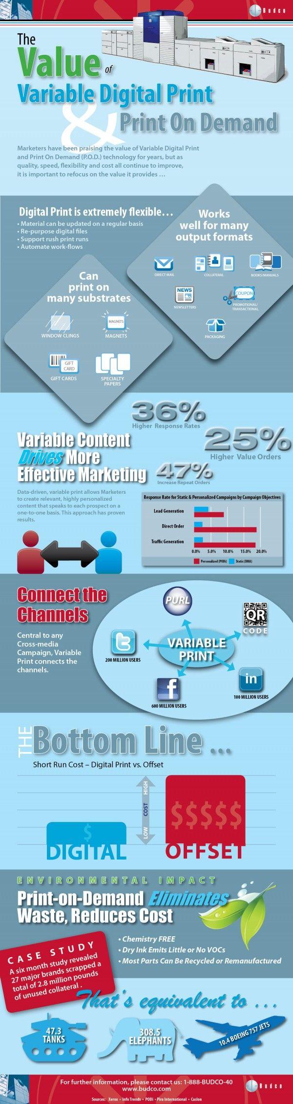 digital-print-industry-infographic