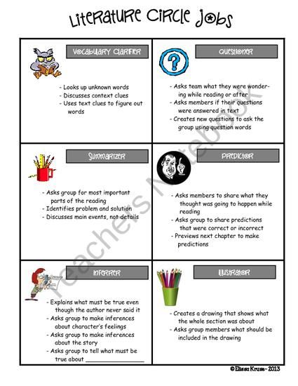 Collaborative Classroom Jobs ~ Best collaborative group roles images on pinterest