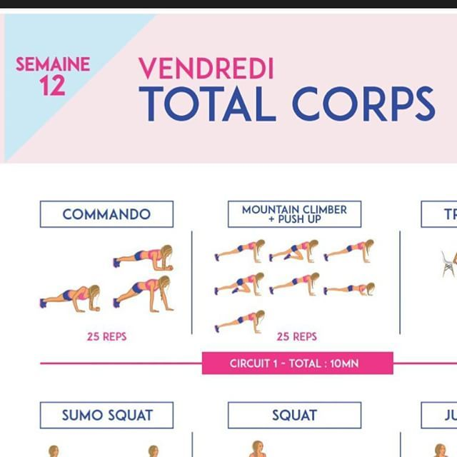 Afficher l'image d'origine | Exercices de fitness, Planche