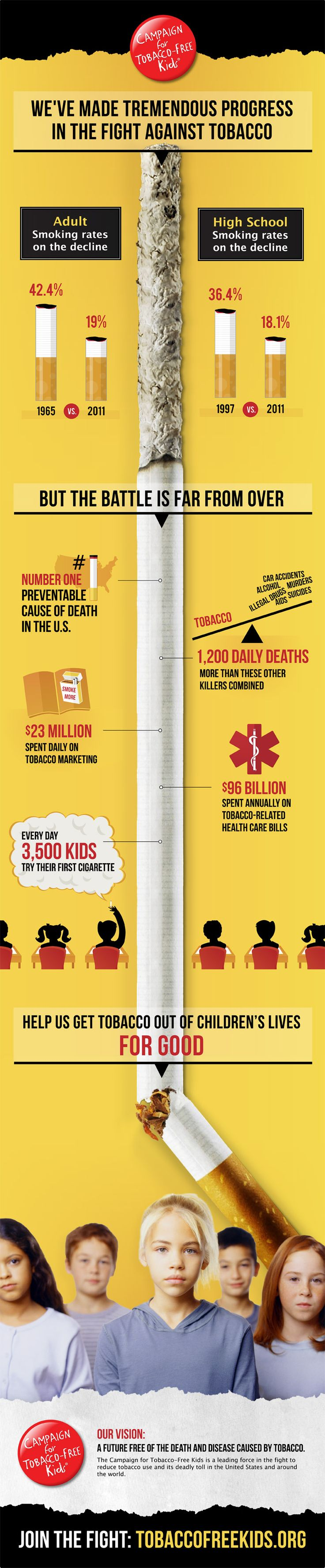Winning the Fight / Campaign for Tobacco-Free Kids #kids #health #smoking