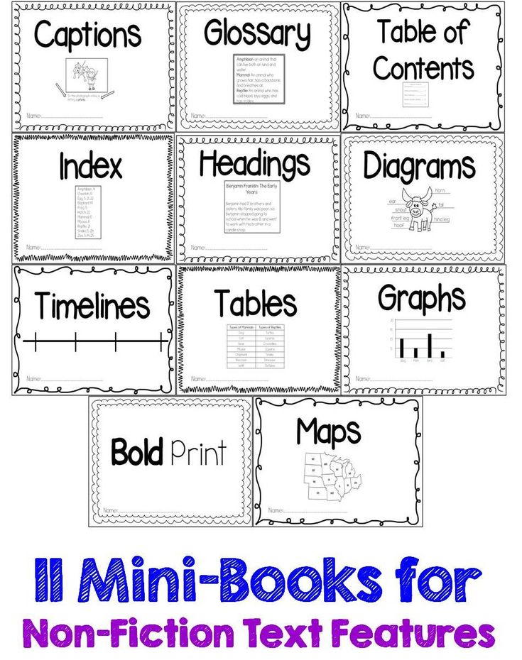 Best 25 nonfiction text features ideas on pinterest text guided reading gurus nonfiction text features printable mini books sciox Gallery