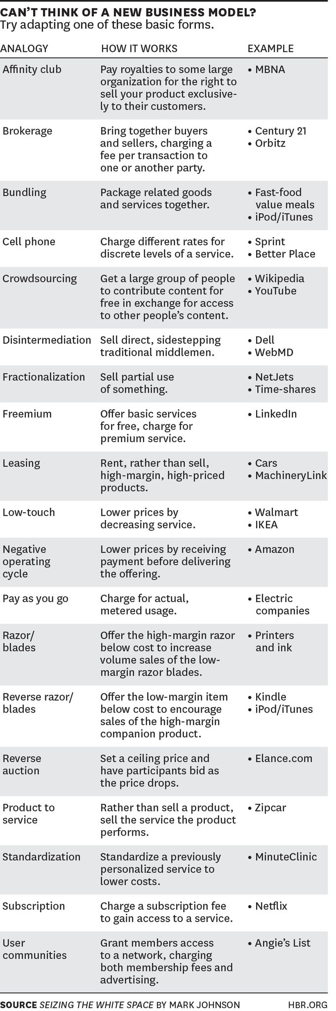#Strategy #BusinessModel #Marketing
