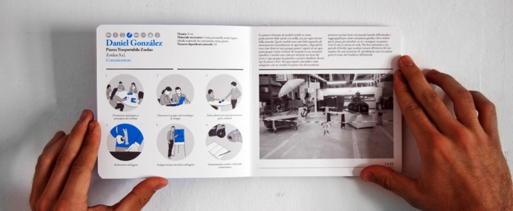 An artist handbook to solve company problem
