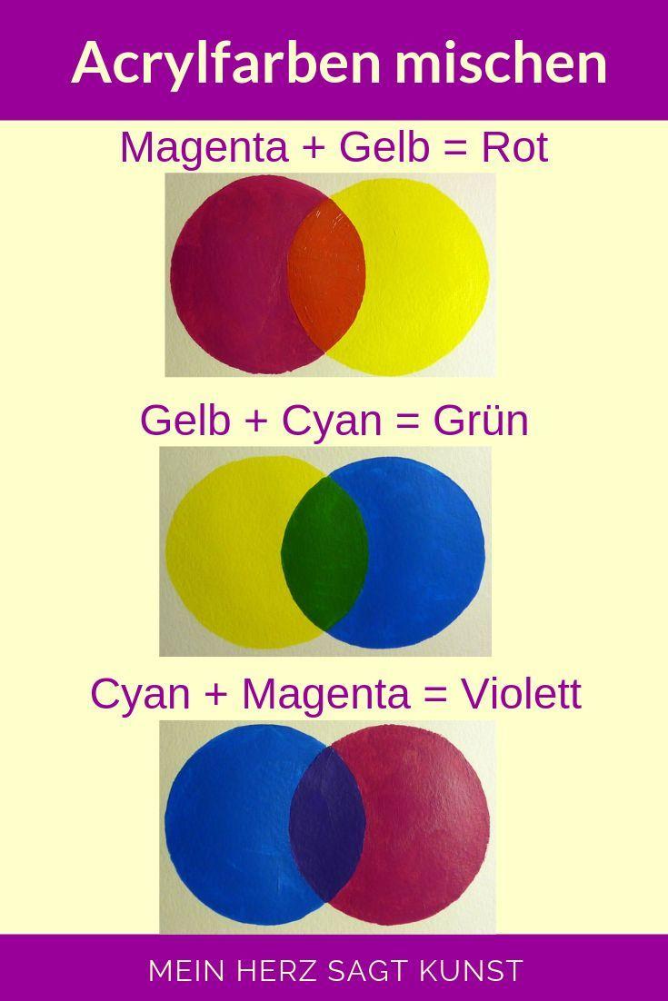 Acrylfarben Mischen Aus Primarfarben Acrylfarben Mischen Farben