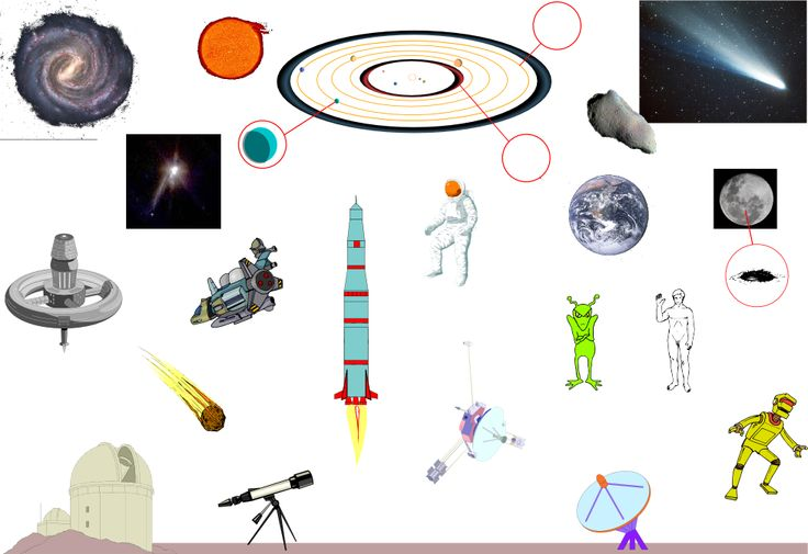 Space - English Vocabulary - IWB activity.