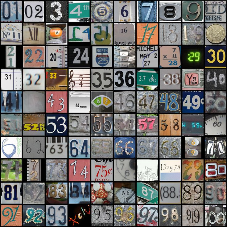 numbers 1-100 -   Numbers   Pinterest