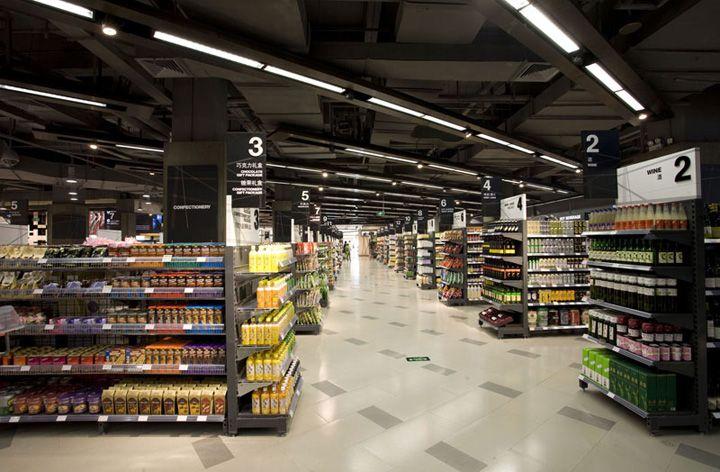 Retail Store Grid Layout | www.pixshark.com - Images