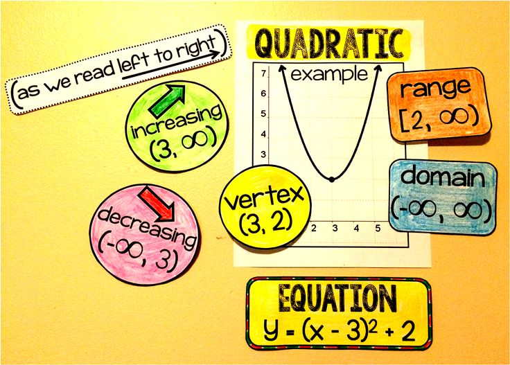 10 best Reglas en math images on Pinterest | High school maths, Math ...