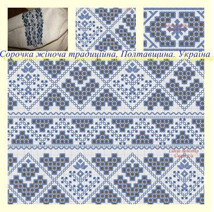 Традиційна жіноча сорочка з Полтавщини, Україна: нарукавна вишивка і схеми до…