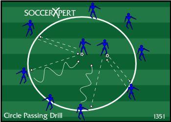 soccer dribbling drills, soccer dribbling training sessions, dribbling in soccer, kids soccer dribbling, dribbling in youth soccer, how to dribble
