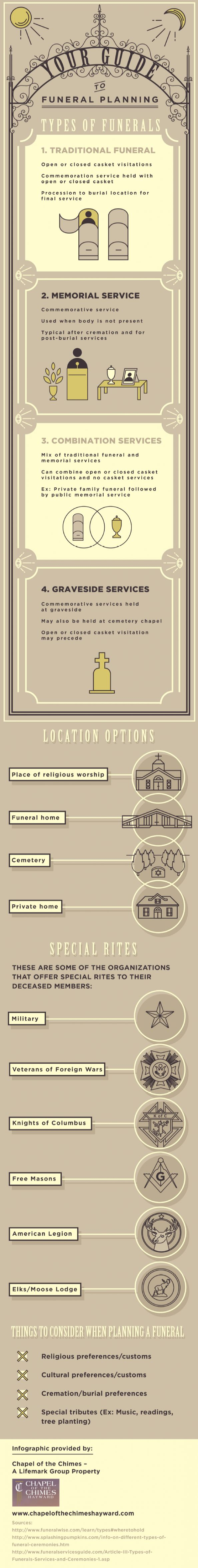 Your Guide to Funeral Planning Infographic