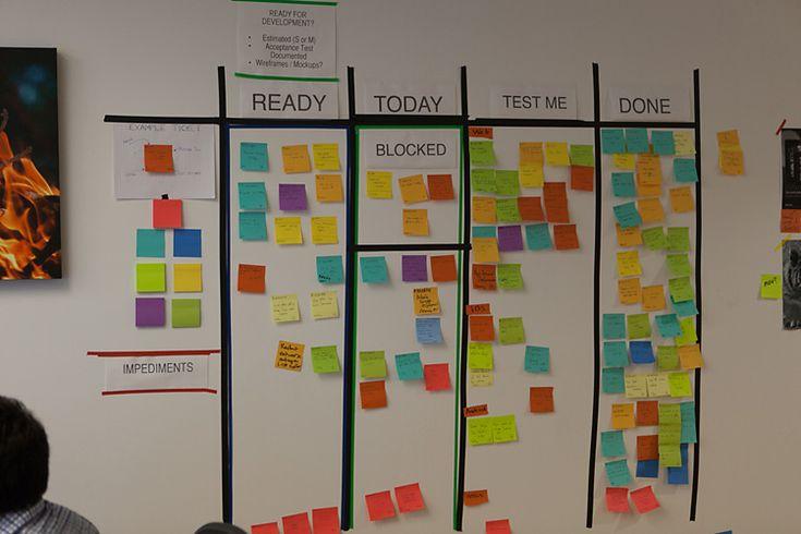 Один день в офисе 500px. Фото-рассказ / Geektimes