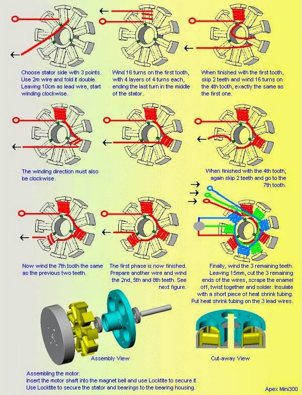 Mini Motor winding Instruction ‪#‎engineeringstudents‬