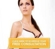 What is Breast Augmentation Surgery?