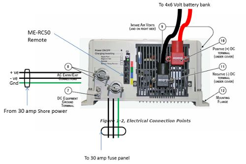 Vans rv 10 wiring diagram - Diagrams online Vans Rv Wiring Diagram on rv construction diagram, rv pump diagram, hsi diagram, rv furnace diagram, rv thermostat diagram, rv inverter diagram, rv electrical diagram, rv wiring problemsfrom, circuit diagram, rv switch diagram, rv air conditioning diagram, rv wiring layout, rv electrical wiring, rv ac diagram, rv wiring parts, 7 rv plug diagram, rv antenna diagram, rv wiring system, rv battery diagram, rv wiring book,
