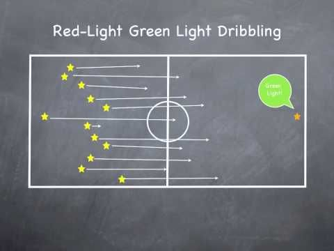 Done!  Great way to practice dribbling and controlling your dribble.  ~~ P.E. Games - Red-Light Green-Light Dribbling