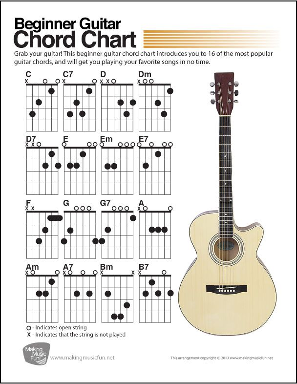 Beginner Guitar Chord Chart (Digital Print) - 16 of the Most Popular Chords - http://makingmusicfun.net/htm/f_printit_lesson_resources/guitar-chord-chart.htm