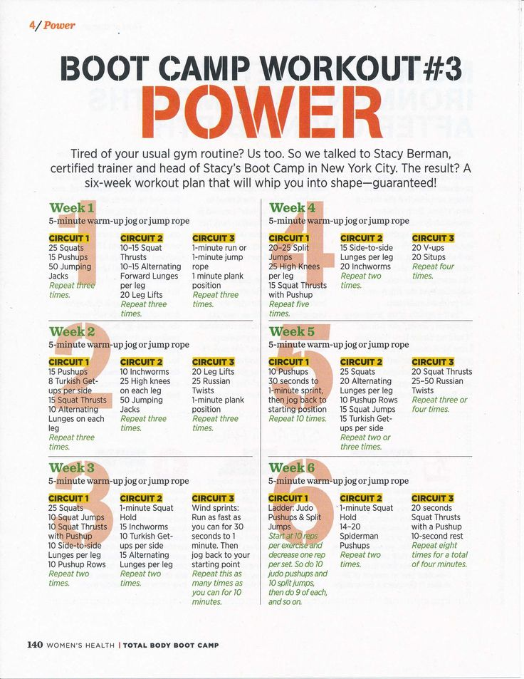 Tired of your usual gym routine? Rock this 6 week power workout courtesy of Stacy's Boot Camp in New York City and Women's Health (print edition). Below you'll also find instructions for the different exercises. Enjoy! Big hugs, Dana