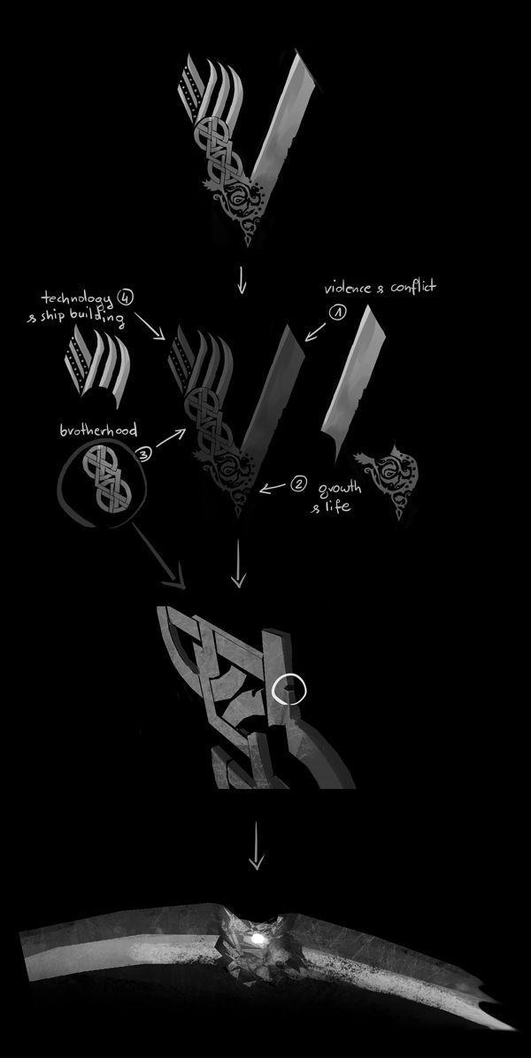 Vikings - Visual Identity | Abduzeedo Design Inspiration & Tutorials