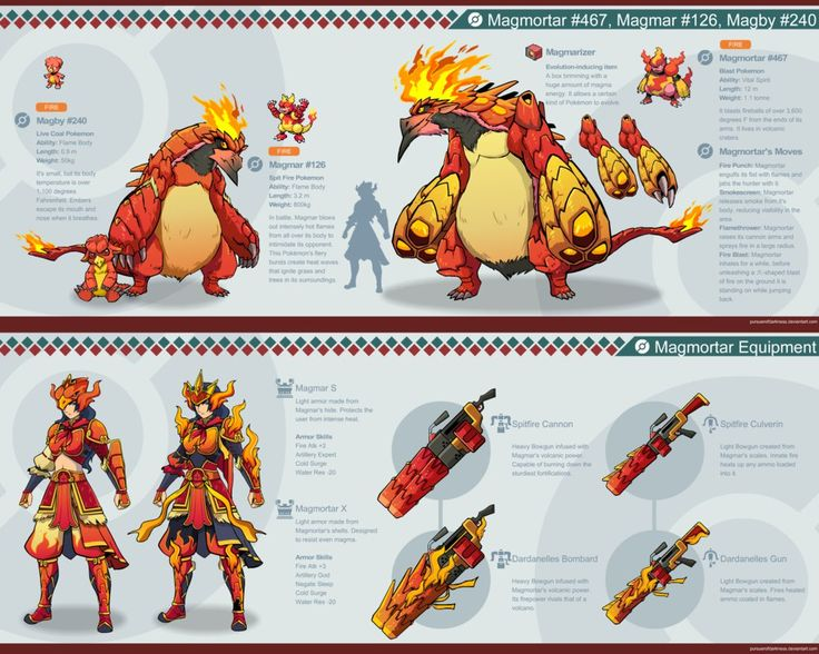 I Imagine Tyrantrum As Somewhat Like The Deviljho But With A Brute Tigrex Like Behavior So Tyrantrum Doesn T Have Pokemon Hunter Pokemon Monster Hunter Memes