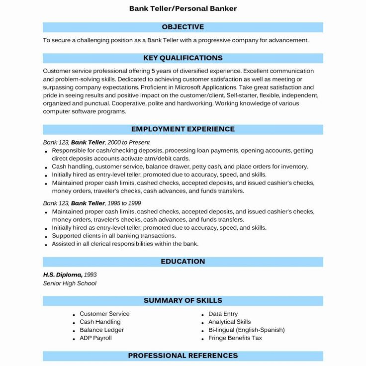 31++ Purchasing manager resume summary examples ideas in 2021
