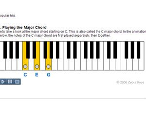 learn how to play 12 bar blues on piano