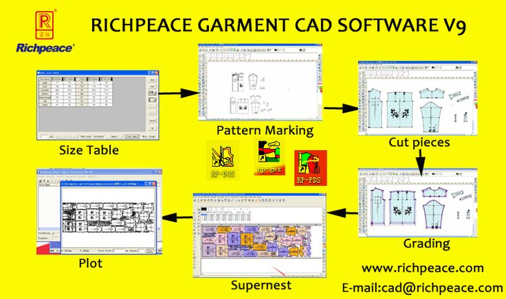 Richpeace Garment CAD Software V9 can help you complete the whole process of making design, grading, marker and outputting the printing file. If you want to learn more, pls contact with me when you feel free: Whatsapp/Wechat: 0086 18335444698 Skype: summer93451