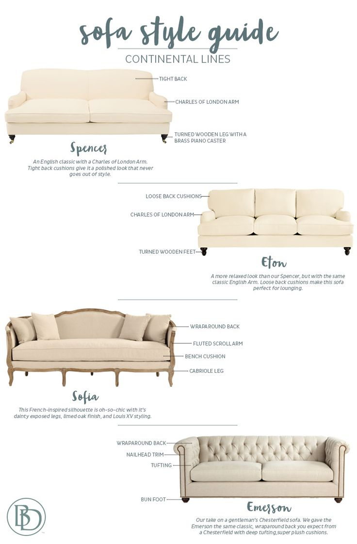 These sofas were inspired by classic, European shapes. We love the details on these pieces -- tufting, cabriole legs, turned wood, and rolled arms. Swoon!