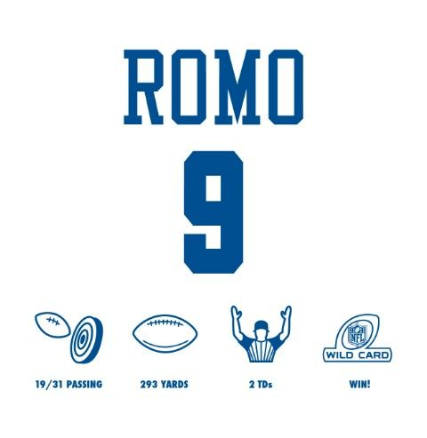 Tony Romo stats vs. Lions 1-4-2015 #playoffs #CowboysNation #DC4L