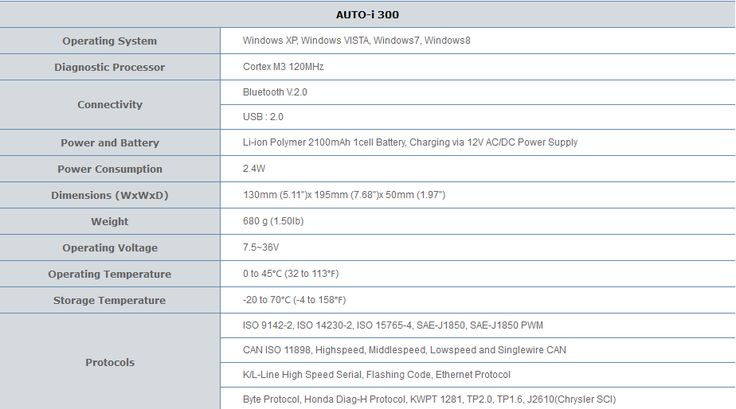 See #AutoI300 Specification
