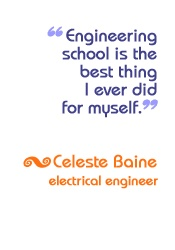 Essay Competition for grades 3-12 for aspiring engineers. Awards up to 2,000 dollar scholarships