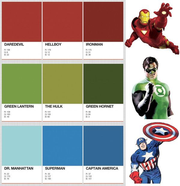Which Super Hero is your child's favourite? These colours will come in handy when you redecorate their bedroom!