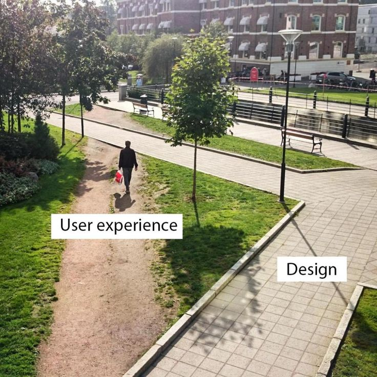 User experience vs design -- I think it's amazing how user testing can really distinguish components, but as this picture shows, design is only 1 component to the overall.